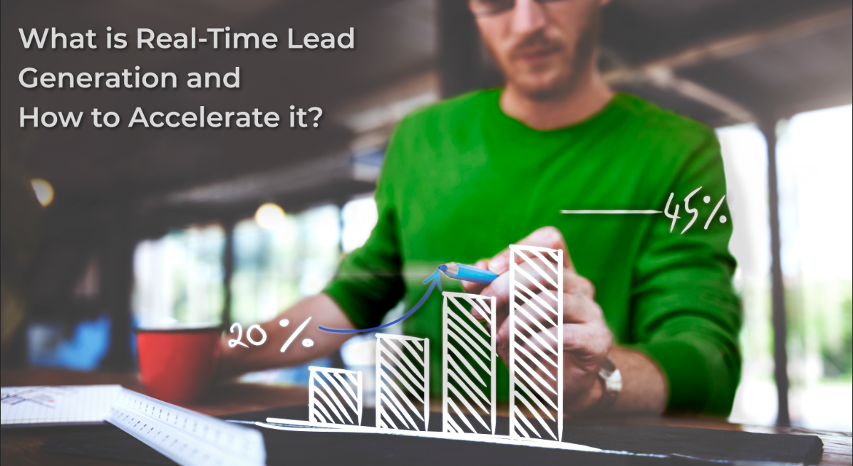 What is Real Time Lead Generation