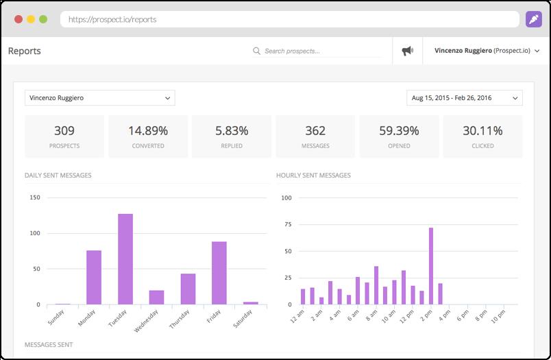 lead generation tools_prospect