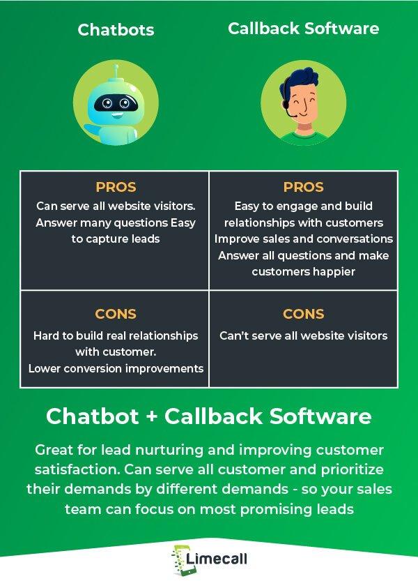 Callback Solutions_chatbot+callback software