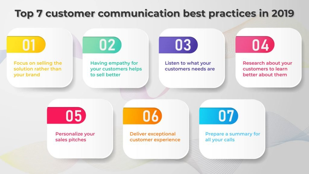 customer communication best practices